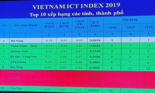 Thua Thien Hue reaches 2nd position in ranking of ICT Index 2019