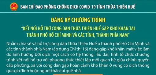 Kicking off program of supporting Thua Thien Hue citizens in the South where Directive No.16 is applied